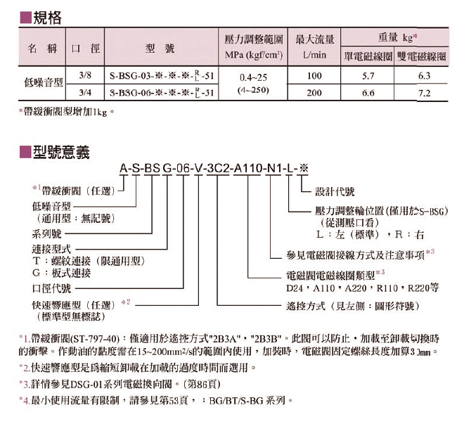 S-BSG-06-V-3C2-A110-N1-L-51